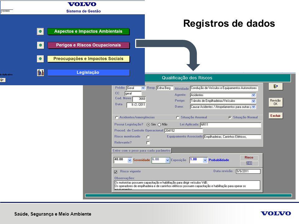 Registros de dados Saúde, Segurança e Meio Ambiente
