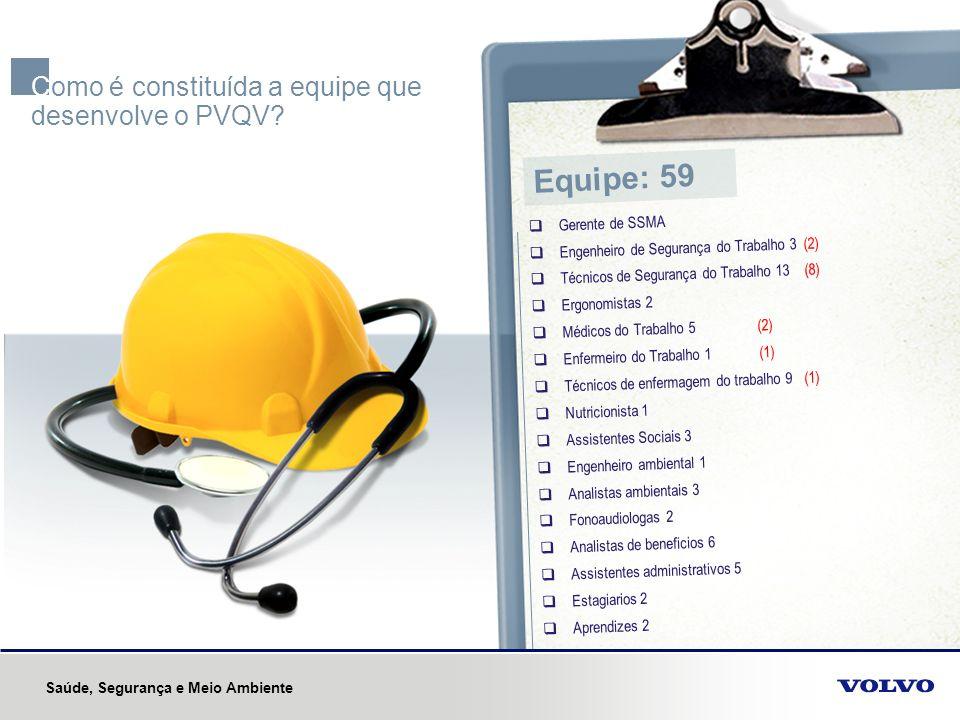 Equipe: 59 Como é constituída a equipe que desenvolve o PVQV