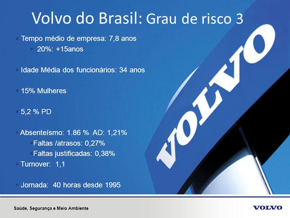 Volvo do Brasil: Grau de risco 3