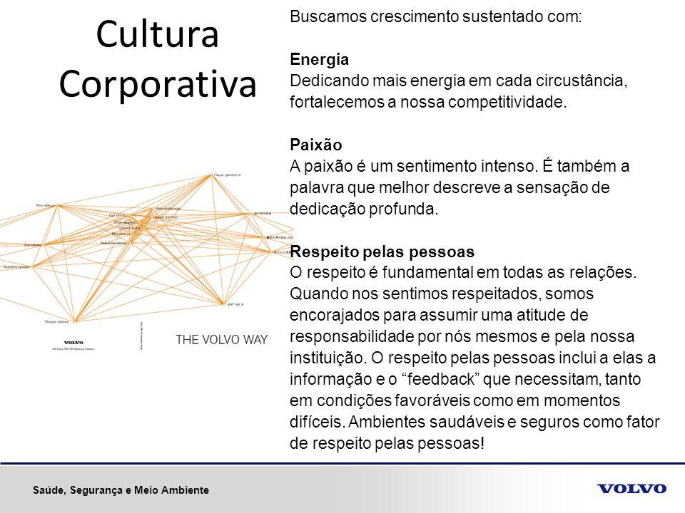 Cultura Corporativa Buscamos crescimento sustentado com: Energia