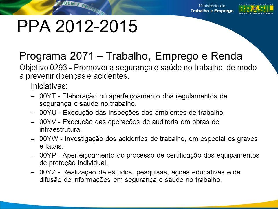 PPA 2012-2015 Programa 2071 – Trabalho, Emprego e Renda