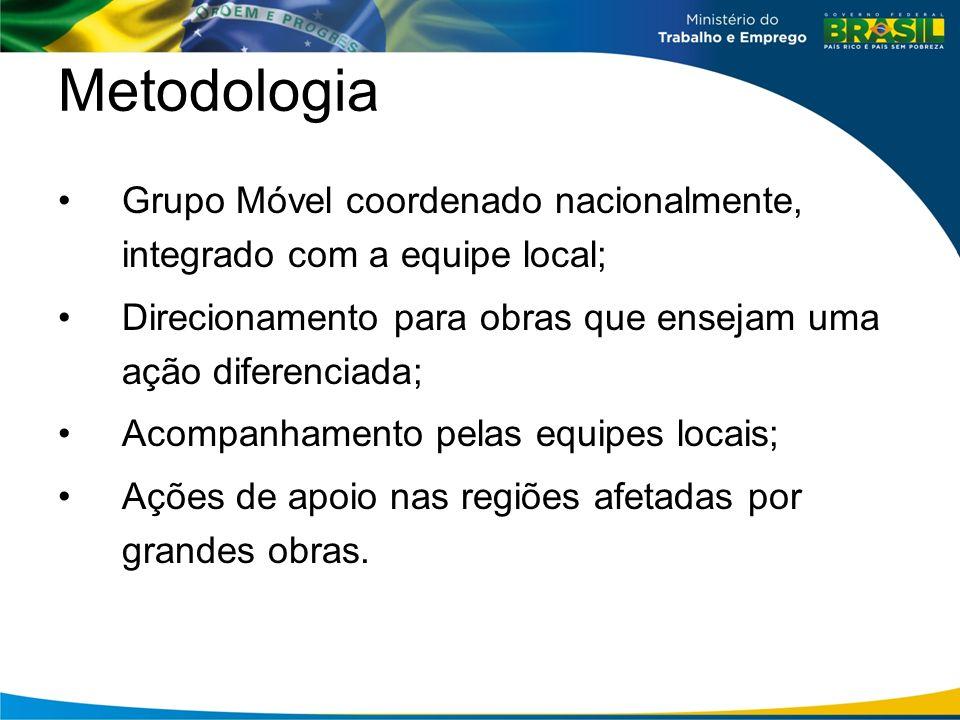Metodologia Grupo Móvel coordenado nacionalmente, integrado com a equipe local; Direcionamento para obras que ensejam uma ação diferenciada;