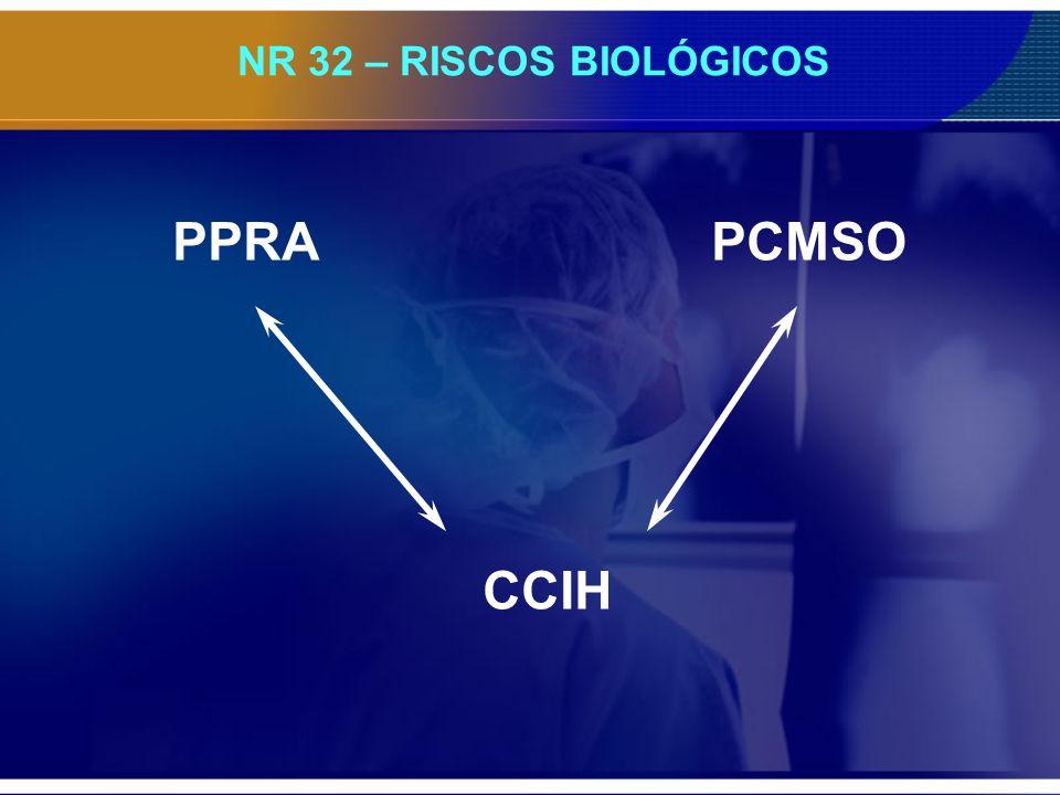 NR 32 – RISCOS BIOLÓGICOS PPRA PCMSO CCIH