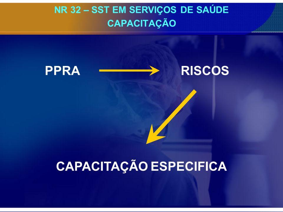 NR 32 – SST EM SERVIÇOS DE SAÚDE CAPACITAÇÃO