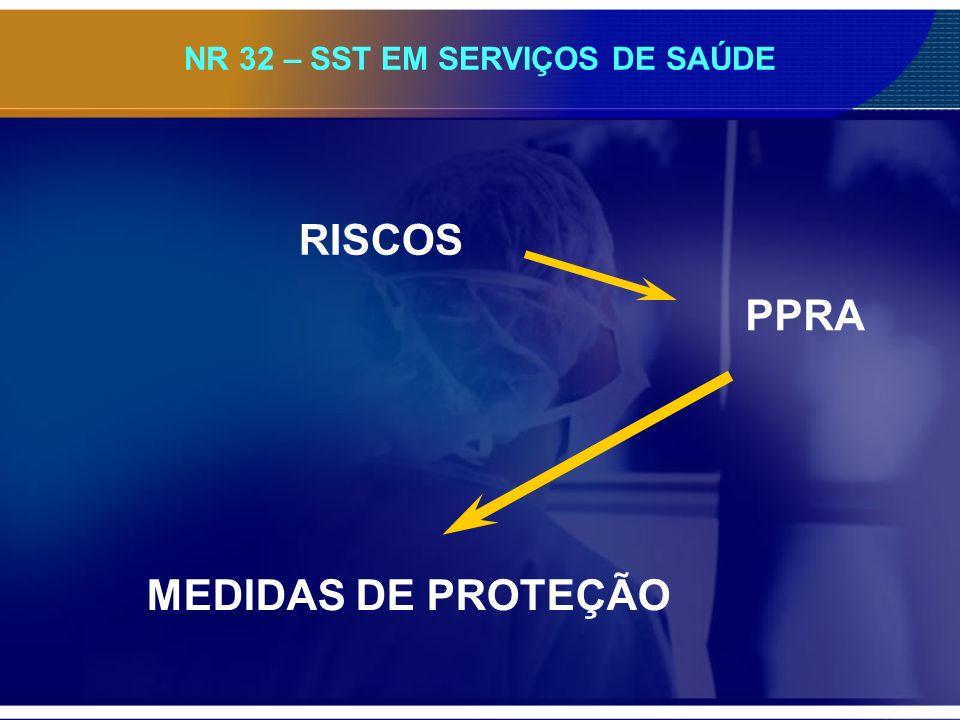 NR 32 – SST EM SERVIÇOS DE SAÚDE