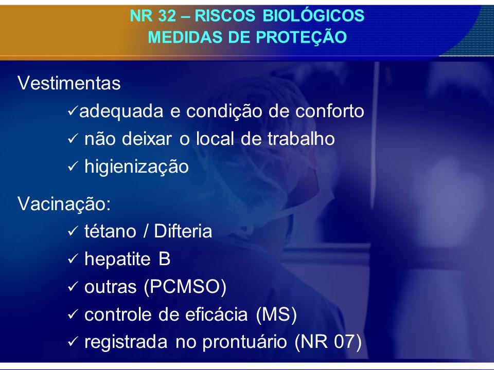 NR 32 – RISCOS BIOLÓGICOS MEDIDAS DE PROTEÇÃO