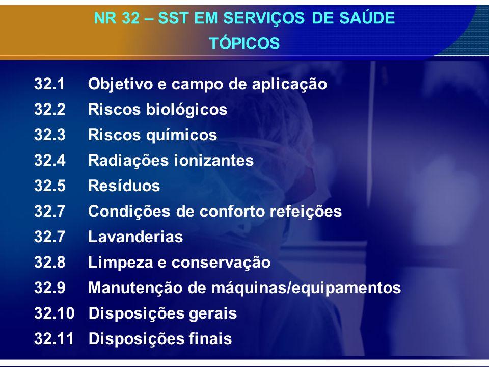 NR 32 – SST EM SERVIÇOS DE SAÚDE TÓPICOS