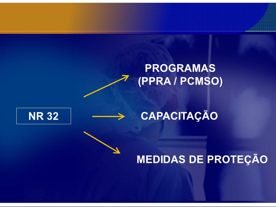 PROGRAMAS (PPRA / PCMSO)