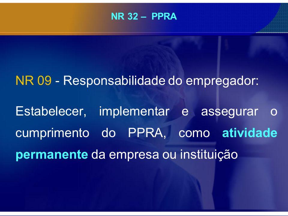 NR 09 - Responsabilidade do empregador: