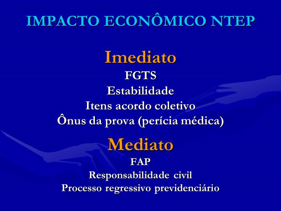 IMPACTO ECONÔMICO NTEP