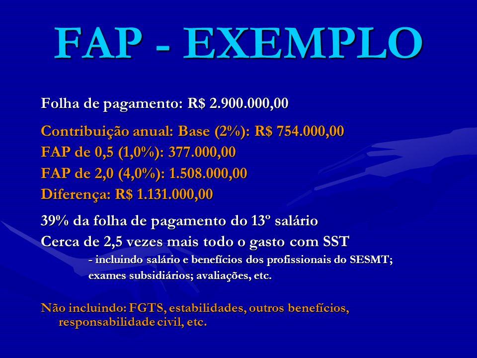 FAP - EXEMPLO Folha de pagamento: R$ 2.900.000,00
