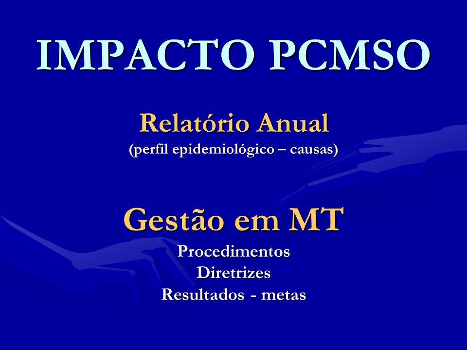 (perfil epidemiológico – causas)