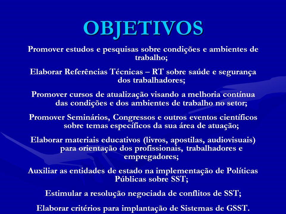 OBJETIVOS Promover estudos e pesquisas sobre condições e ambientes de trabalho;