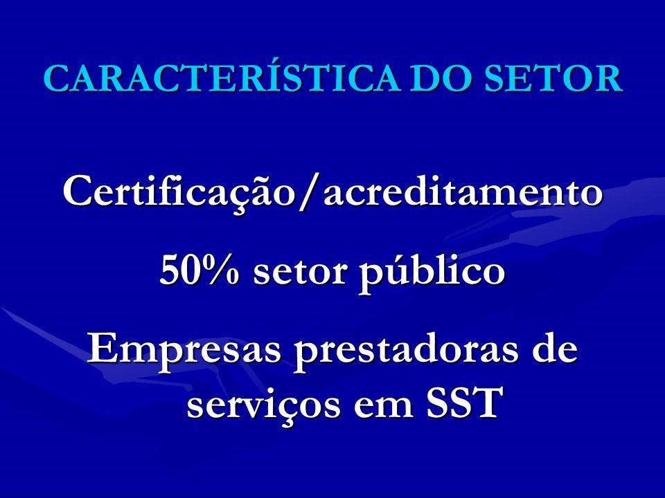 CARACTERÍSTICA DO SETOR