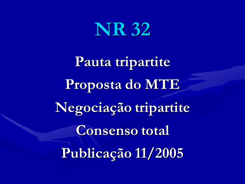 Negociação tripartite