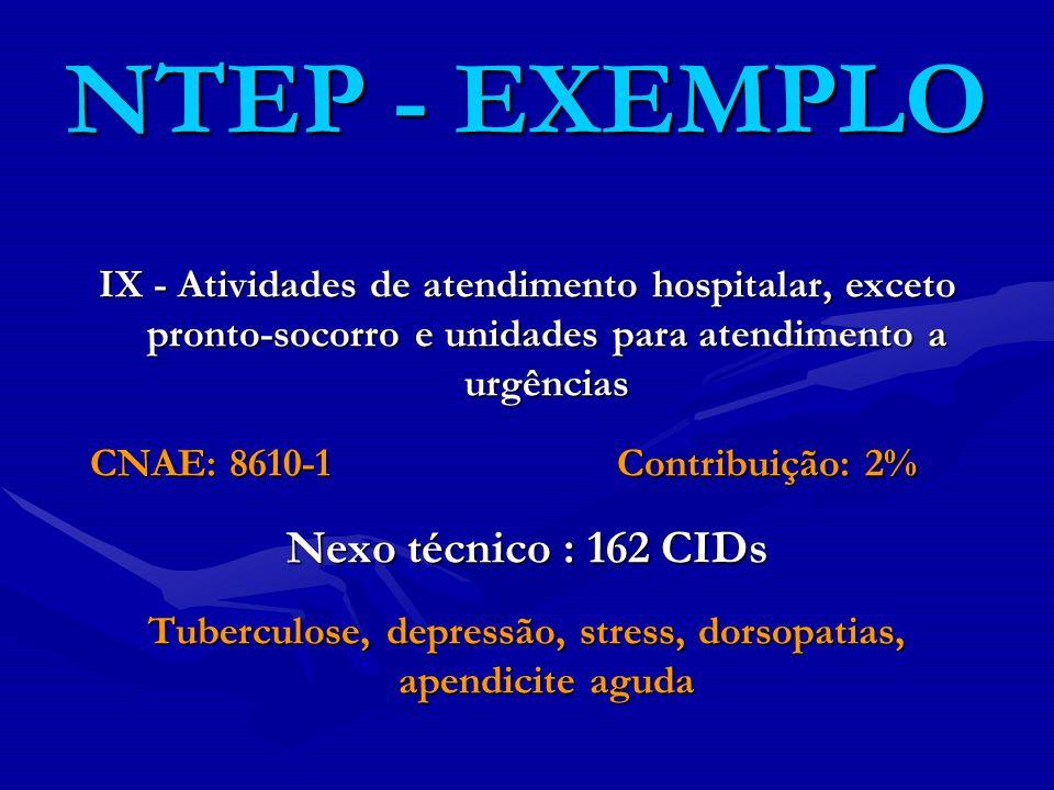 Tuberculose, depressão, stress, dorsopatias, apendicite aguda