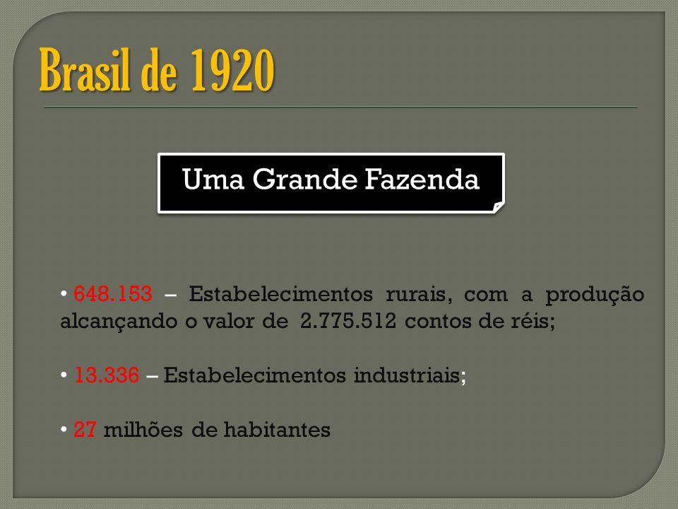 Brasil de 1920 Uma Grande Fazenda