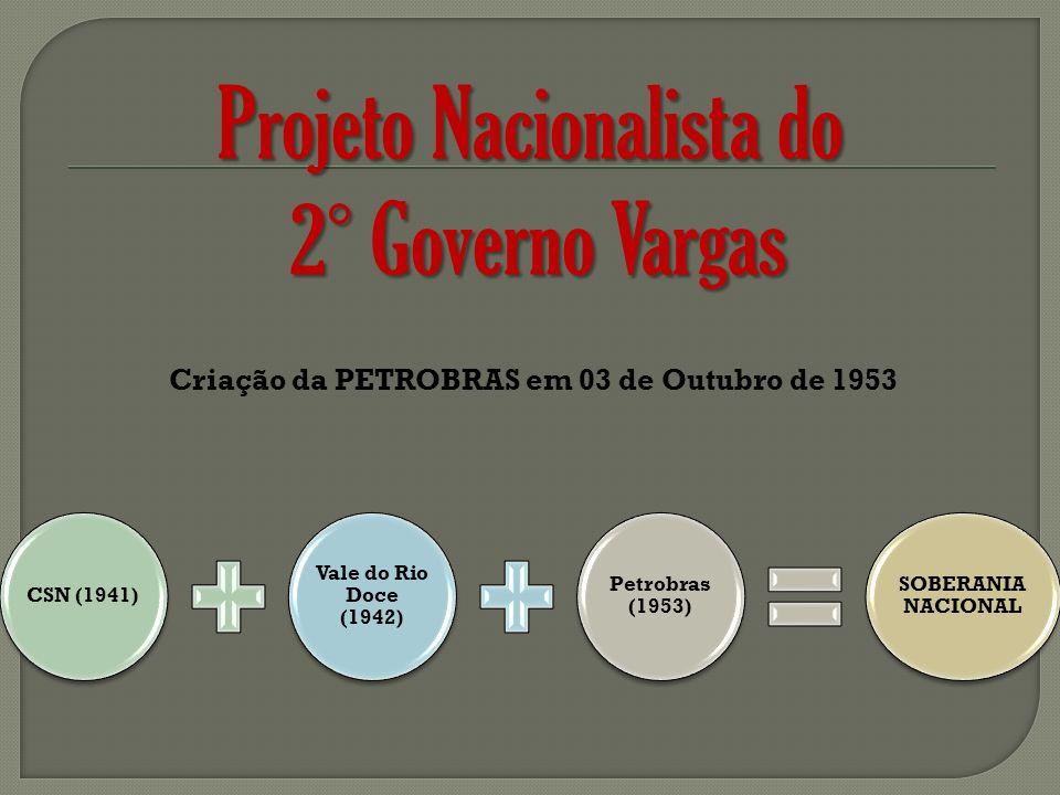Criação da PETROBRAS em 03 de Outubro de 1953