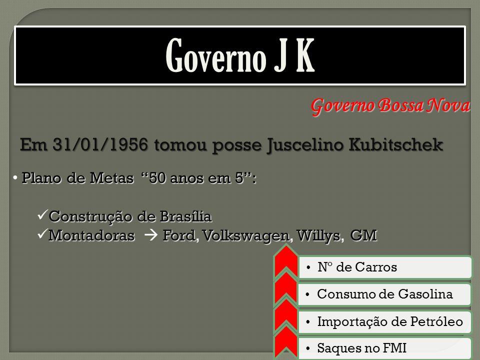 Governo J K Governo Bossa Nova