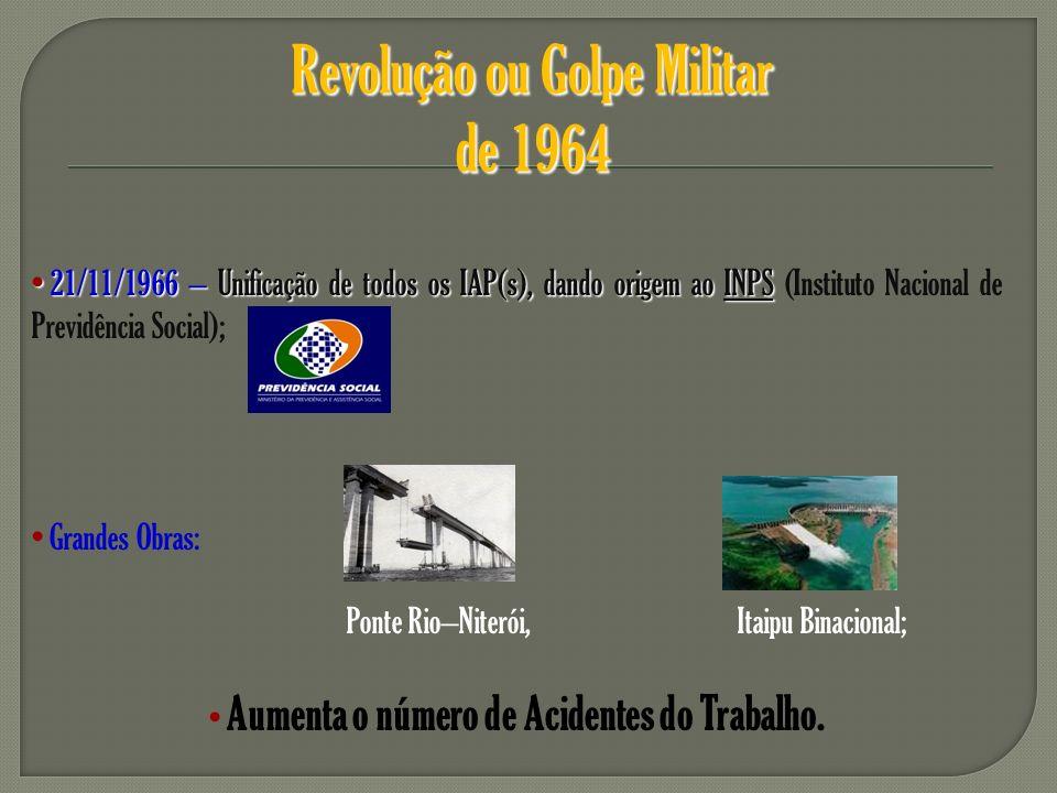 Revolução ou Golpe Militar de 1964