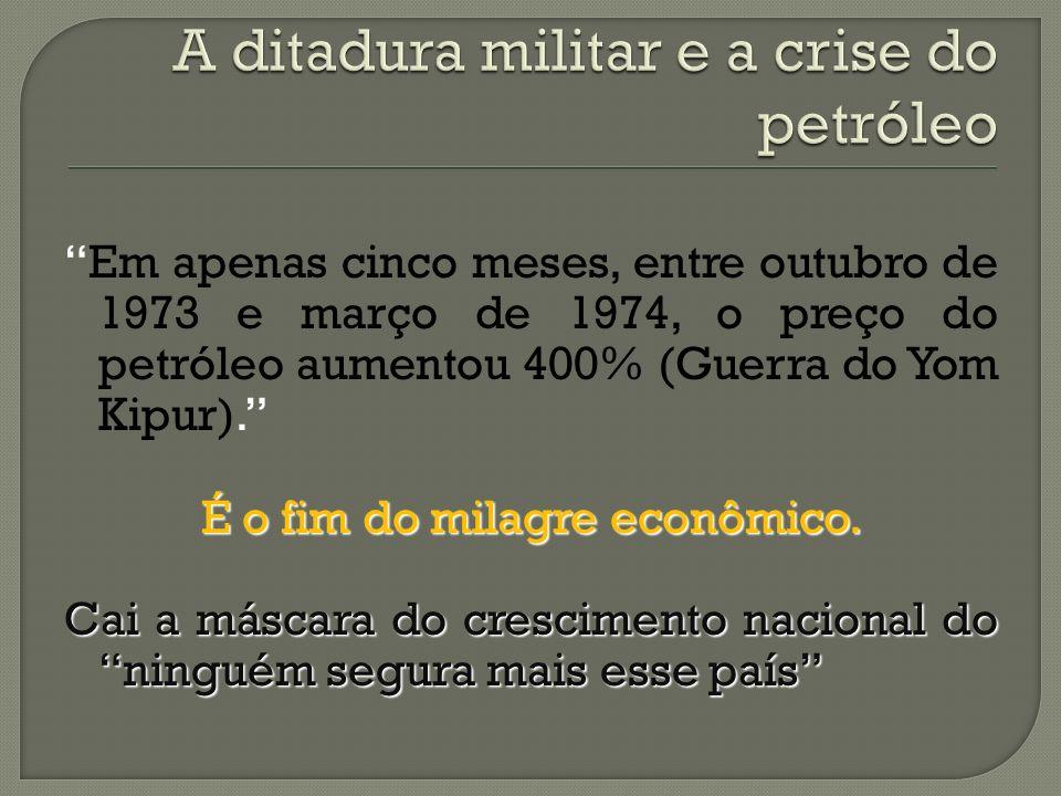 A ditadura militar e a crise do petróleo