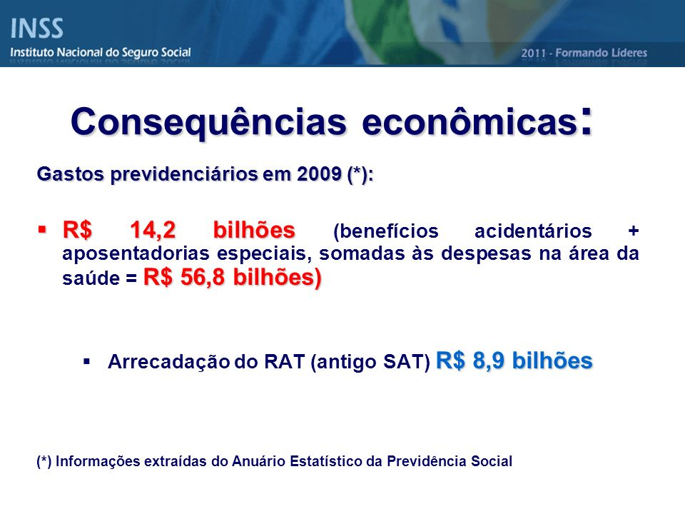 Consequências econômicas: