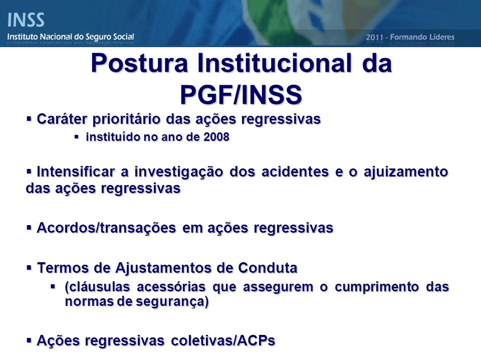 Postura Institucional da PGF/INSS