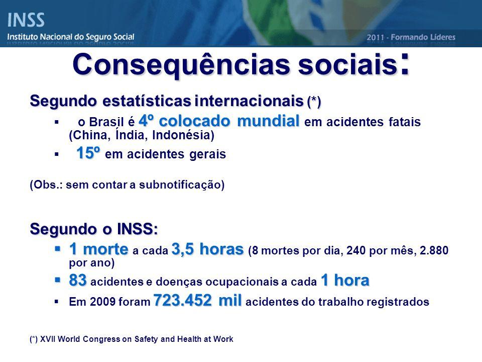 Consequências sociais: