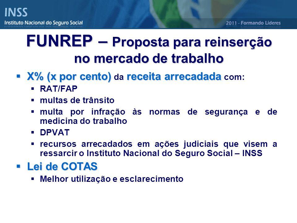 FUNREP – Proposta para reinserção no mercado de trabalho