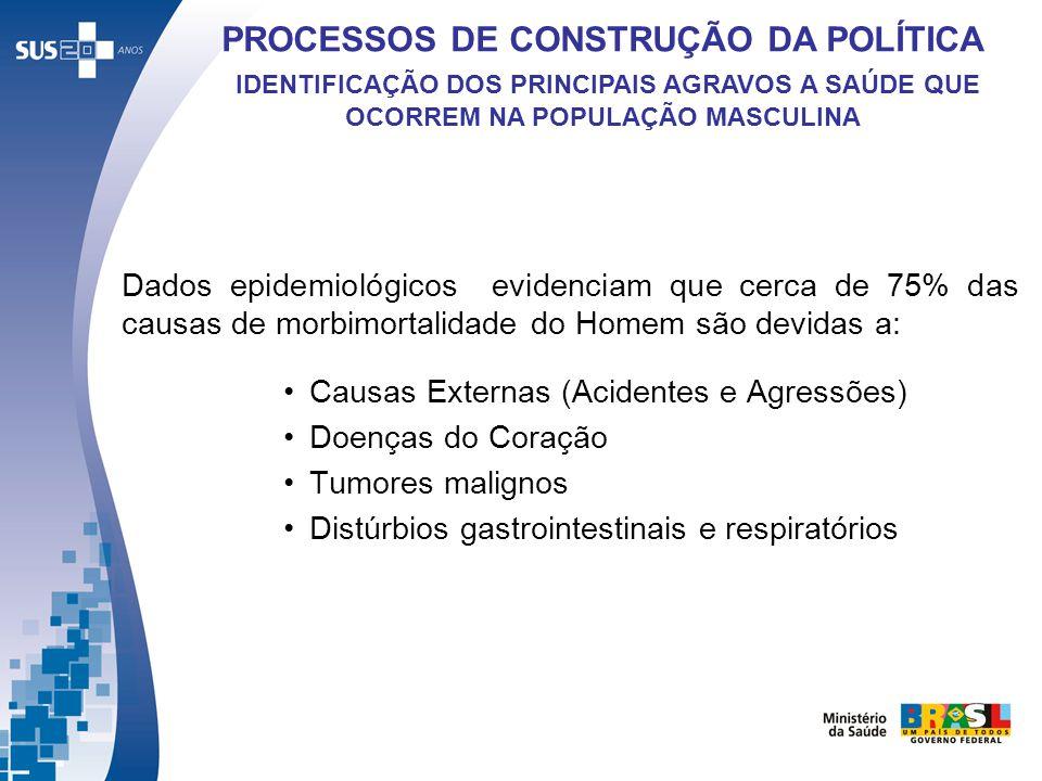 PROCESSOS DE CONSTRUÇÃO DA POLÍTICA IDENTIFICAÇÃO DOS PRINCIPAIS AGRAVOS A SAÚDE QUE OCORREM NA POPULAÇÃO MASCULINA