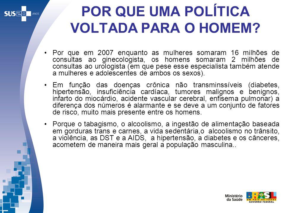 POR QUE UMA POLÍTICA VOLTADA PARA O HOMEM