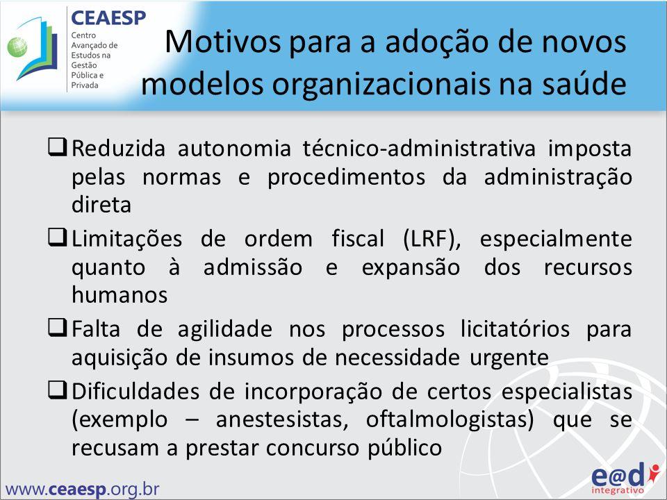 Motivos para a adoção de novos modelos organizacionais na saúde
