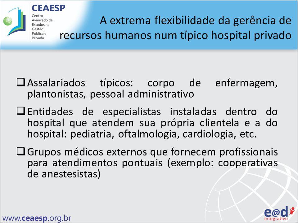 A extrema flexibilidade da gerência de recursos humanos num típico hospital privado