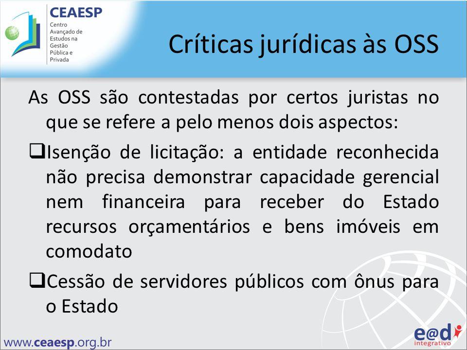 Críticas jurídicas às OSS