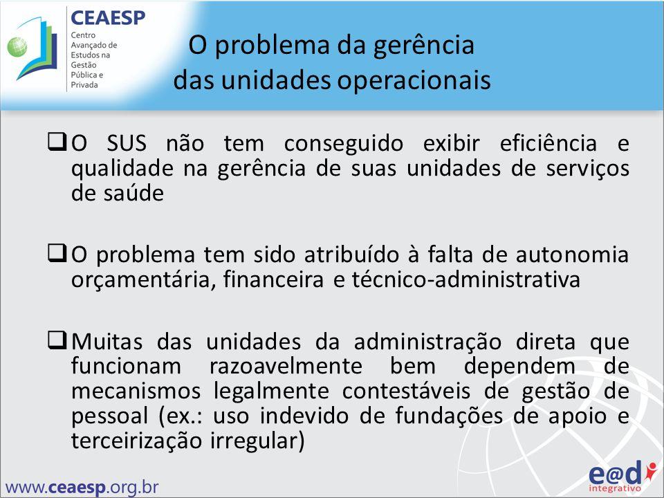 O problema da gerência das unidades operacionais