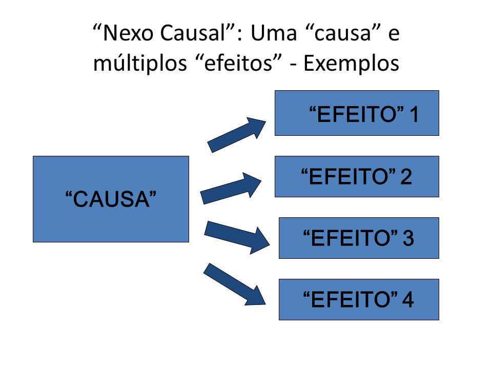 Nexo Causal : Uma causa e múltiplos efeitos - Exemplos