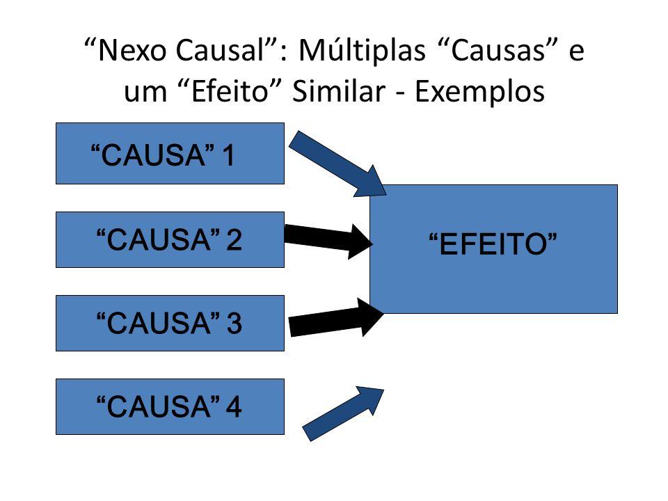 Nexo Causal : Múltiplas Causas e um Efeito Similar - Exemplos