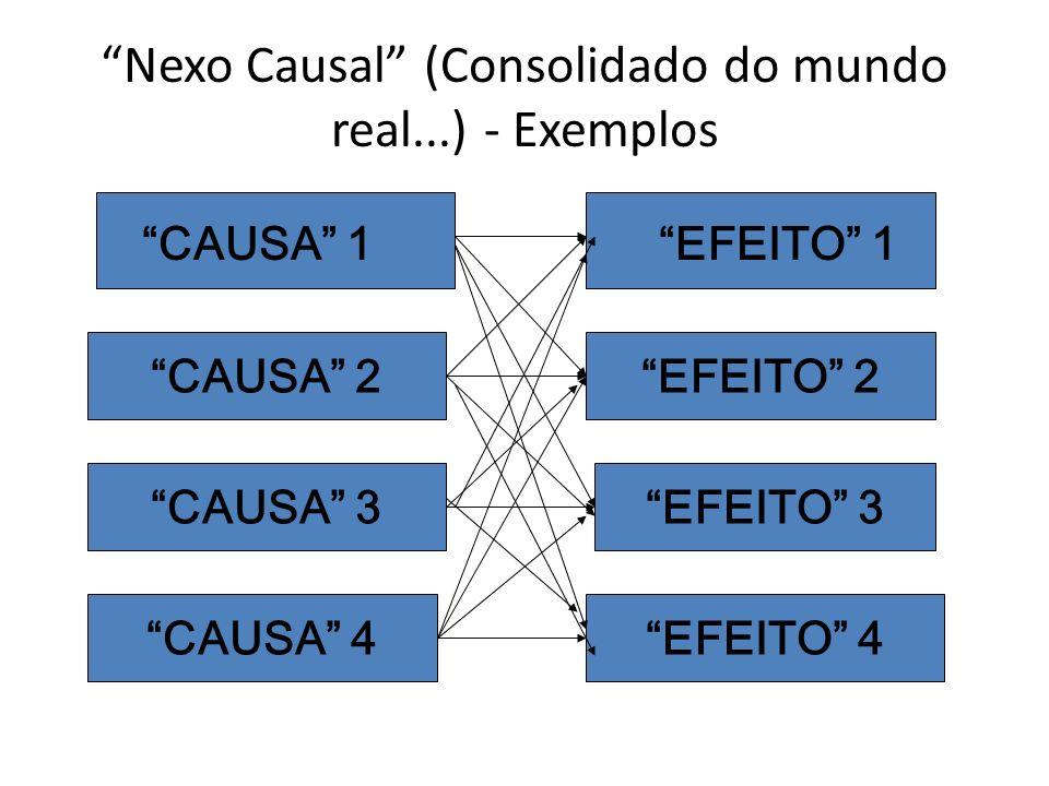 Nexo Causal (Consolidado do mundo real...) - Exemplos