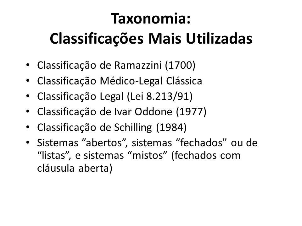 Taxonomia: Classificações Mais Utilizadas
