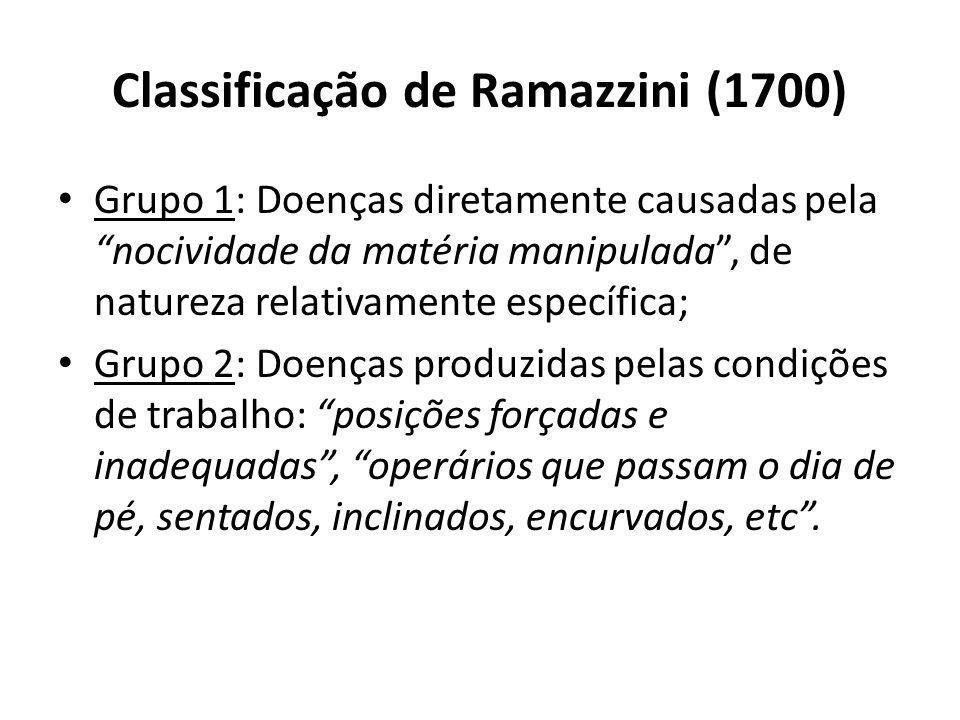 Classificação de Ramazzini (1700)
