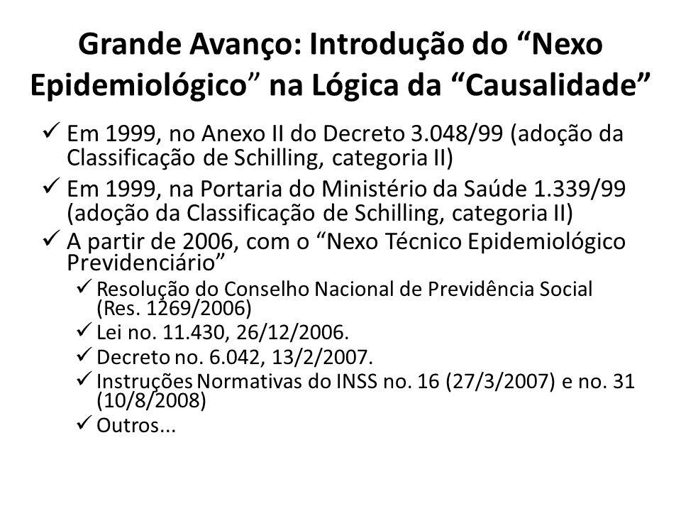 Grande Avanço: Introdução do Nexo Epidemiológico na Lógica da Causalidade