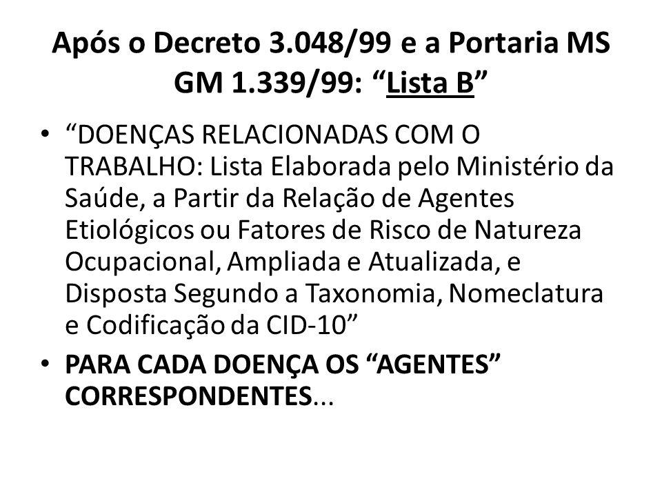 Após o Decreto 3.048/99 e a Portaria MS GM 1.339/99: Lista B
