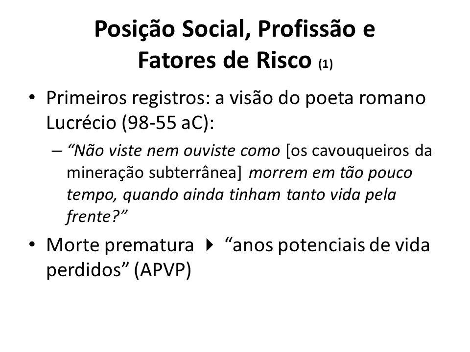 Posição Social, Profissão e Fatores de Risco (1)
