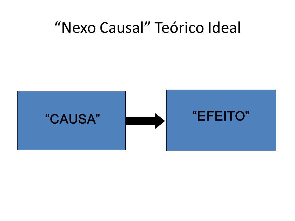 Nexo Causal Teórico Ideal