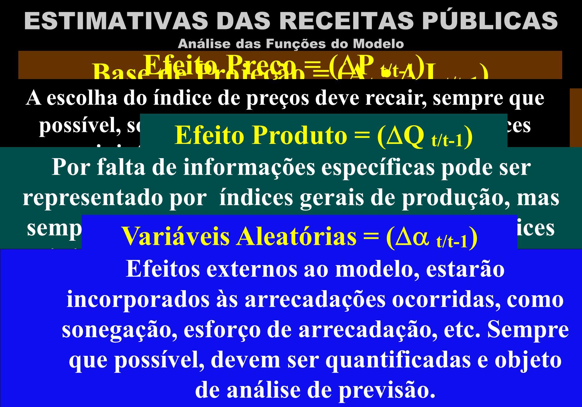 ESTIMATIVAS DAS RECEITAS PÚBLICAS Análise das Funções do Modelo