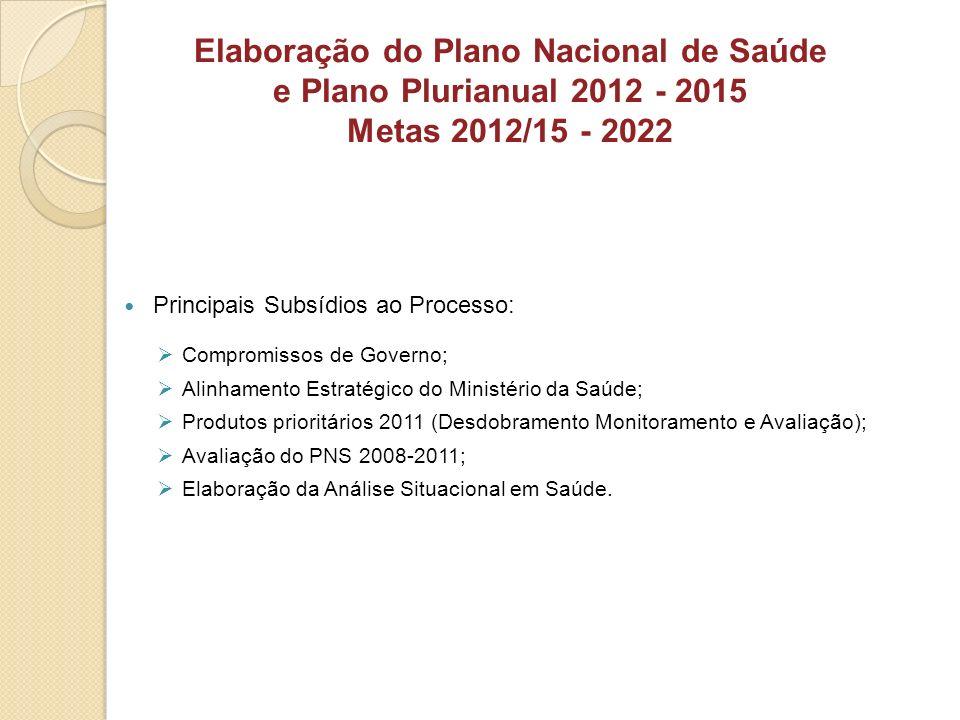 Elaboração do Plano Nacional de Saúde e Plano Plurianual 2012 - 2015 Metas 2012/15 - 2022