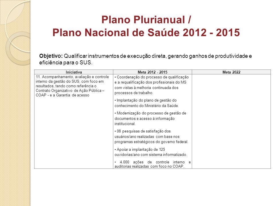 Plano Nacional de Saúde 2012 - 2015