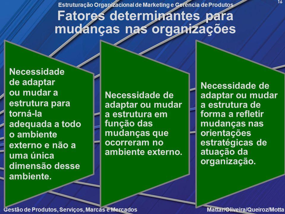 Fatores determinantes para mudanças nas organizações