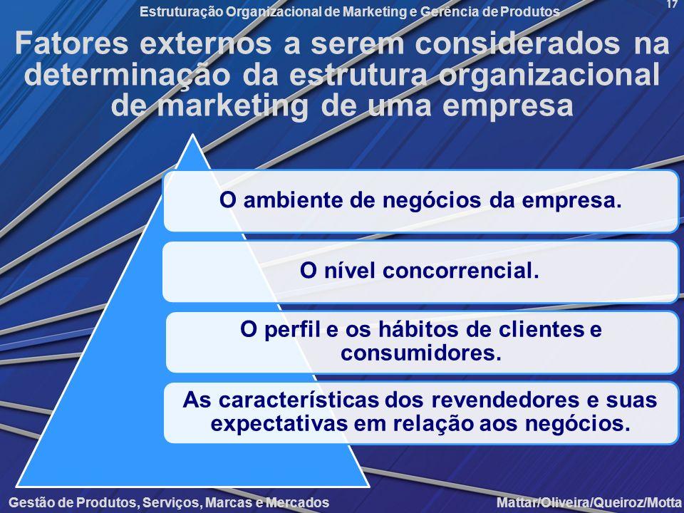 Fatores externos a serem considerados na determinação da estrutura organizacional de marketing de uma empresa