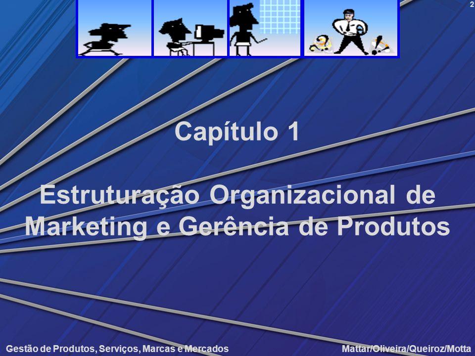 Estruturação Organizacional de Marketing e Gerência de Produtos
